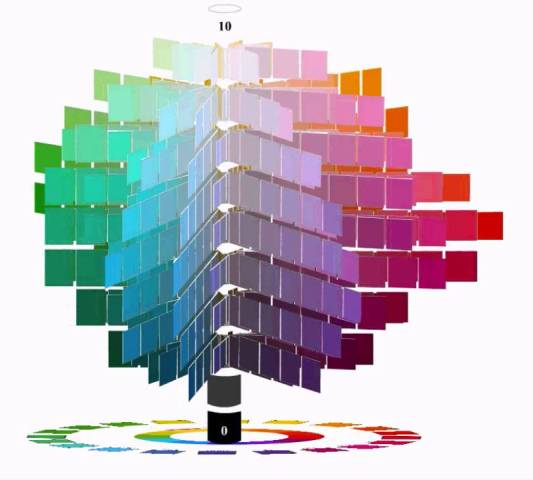 munsell colour tree